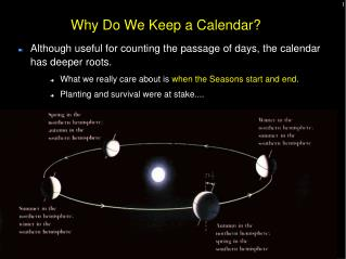 Why Do We Keep a Calendar?