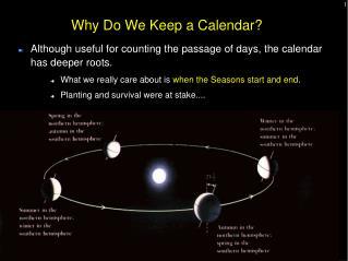 Why Do We Keep a Calendar?