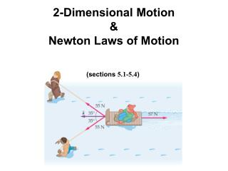 2-Dimensional Motion &  Newton Laws of Motion