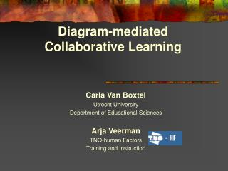 Diagram-mediated  Collaborative Learning