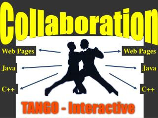 Multi-Lingual Collaborative Dance