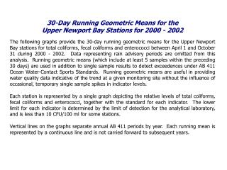 30-Day Running Geometric Means for the  Upper Newport Bay Stations for 2000 - 2002