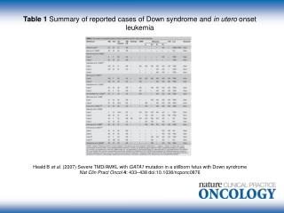 Table 1  Summary of reported cases of Down syndrome and  in utero  onset leukemia