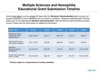 Multiple Sclerosis and Hemophilia Educational Grant Submission Timeline