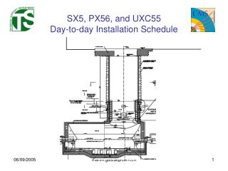 SX5, PX56, and UXC55  Day-to-day Installation Schedule