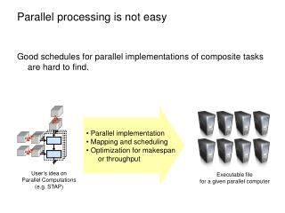 Parallel processing is not easy