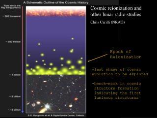 Epoch of Reionization