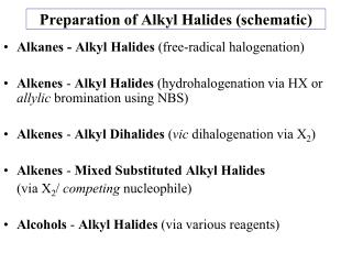Preparation of Alkyl Halides (schematic)