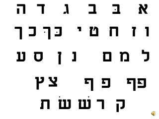 Now I know my Alef Bet I'll sing it again so I won't forget