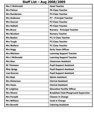 Staff List – Aug 2008/2009