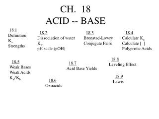 CH.  18 ACID -- BASE