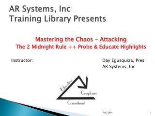 AR Systems, Inc  Training Library Presents