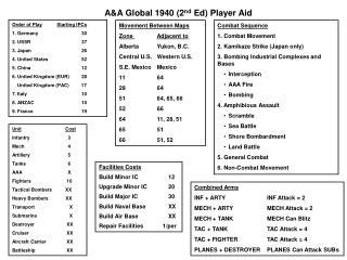 A&A Global 1940 (2 nd  Ed) Player Aid