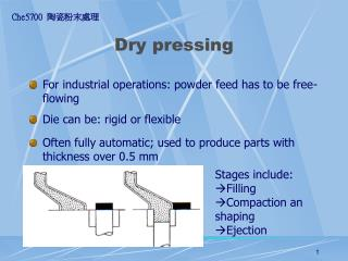 Dry pressing