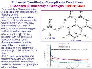 Enhanced Two-Photon Absorption in Dendrimers T. Goodson III, University of Michigan, DMR-0134691