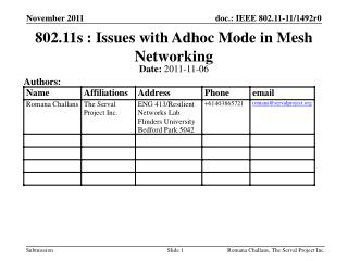 802.11s : Issues with Adhoc Mode in Mesh Networking