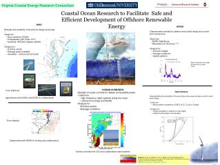 WIND Strength and variability of the wind for design and power Data from  Buoy networks (NOAA)