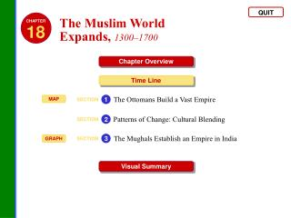 The Muslim World  Expands ,  1300–1700