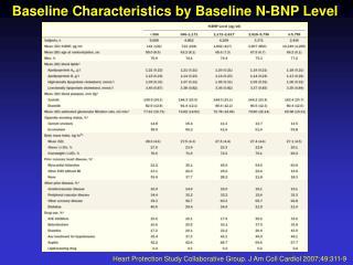 Baseline Characteristics by Baseline N-BNP Level