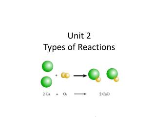 Unit 2  Types of Reactions