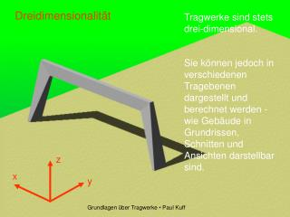 Tragwerke sind stets drei-dimensional.