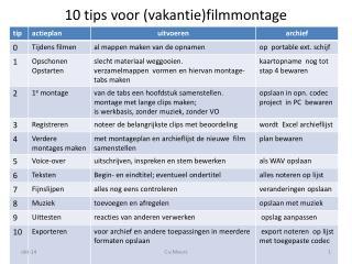 10 tips voor (vakantie)filmmontage