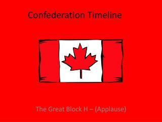 Confederation Timeline