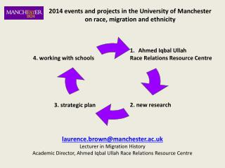 2014 events and projects in the University of Manchester on race, migration and ethnicity