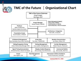 TMC of the Future   Organizational Chart