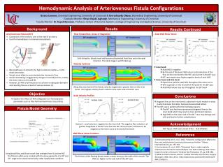 Hemodynamic Analysis of Arteriovenous Fistula Configurations