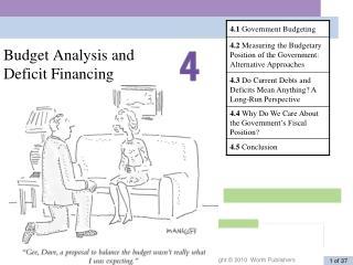 Government budget balance