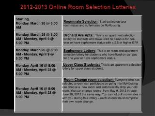 2012-2013  Online Room Selection Lotteries
