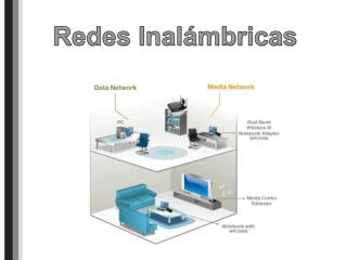 Redes Inalámbricas