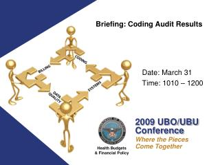 Briefing: Coding Audit Results
