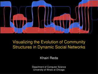 Visualizing the Evolution of Community Structures in Dynamic Social Networks