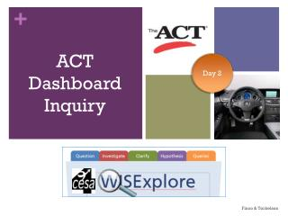 ACT Dashboard Inquiry