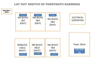 LAY OUT SKETCH OF PARSVNATH GARDENIA