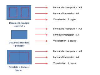 Document standard «portrait»