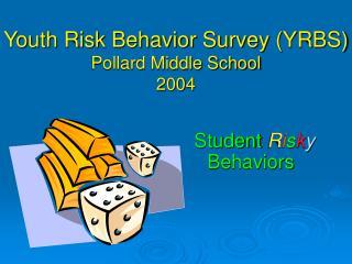 Youth Risk Behavior Survey (YRBS) Pollard Middle School 2004