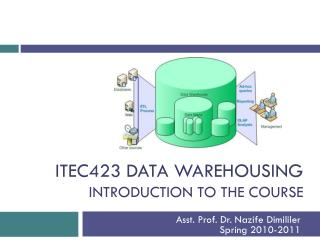 ITEC423 Data warehousing introduction to the course