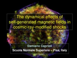 The dynamical effects of  self-generated magnetic fields in cosmic-ray-modified shocks