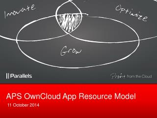 APS OwnCloud App Resource Model