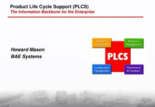 Product Life Cycle Support (PLCS) The Information Backbone for the Enterprise