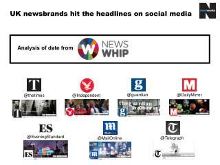 UK newsbrands hit the headlines on social media