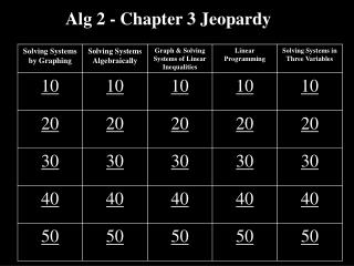 Alg 2 - Chapter 3 Jeopardy