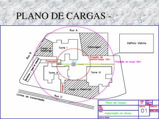 PLANO DE CARGAS -
