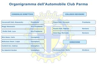 Organigramma dell'Automobile Club Parma