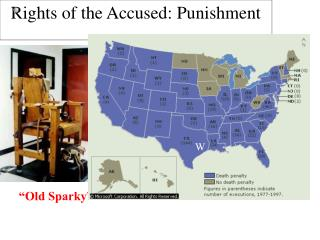 Rights of the Accused: Punishment