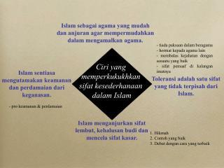 Ciri yang  memperkukukhkan  sifat kesederhanaan  dalam Islam