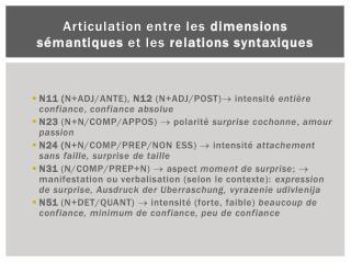 Articulation entre les  dimensions sémantiques  et les  relations syntaxiques